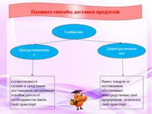 Централизованное Снабжение осуществляется силами и средствами поставщиков,пре