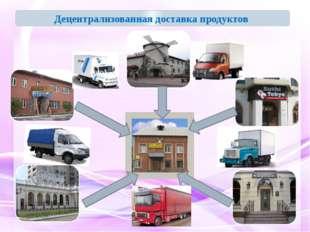 Децентрализованная доставка продуктов