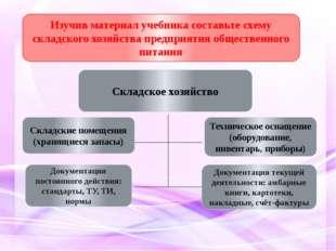 Изучив материал учебника составьте схему складского хозяйства предприятия об
