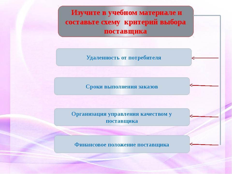 Изучите в учебном материале и составьте схему критерий выбора поставщика Уда...