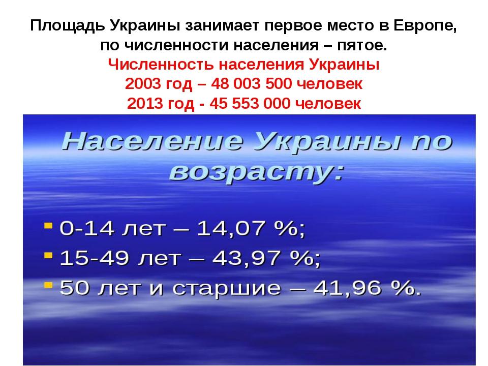 Площадь Украины занимает первое место в Европе, по численности населения – п...