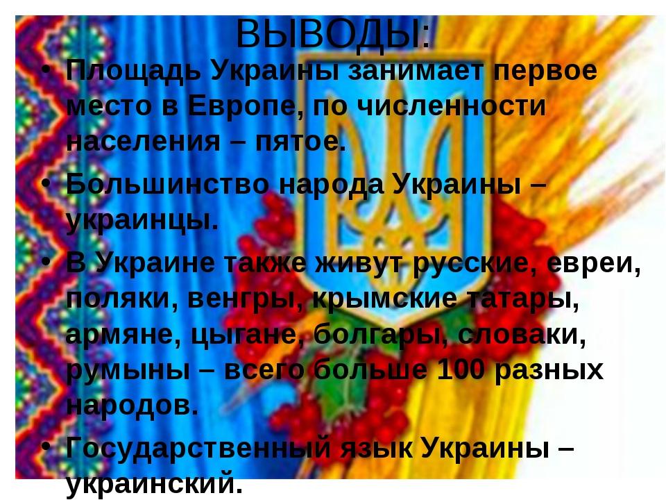 ВЫВОДЫ: Площадь Украины занимает первое место в Европе, по численности населе...