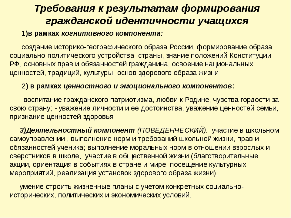 Требования к результатам формирования гражданской идентичности учащихся 1)в р...