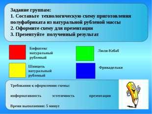 Задание группам: 1. Составьте технологическую схему приготовления полуфабрик