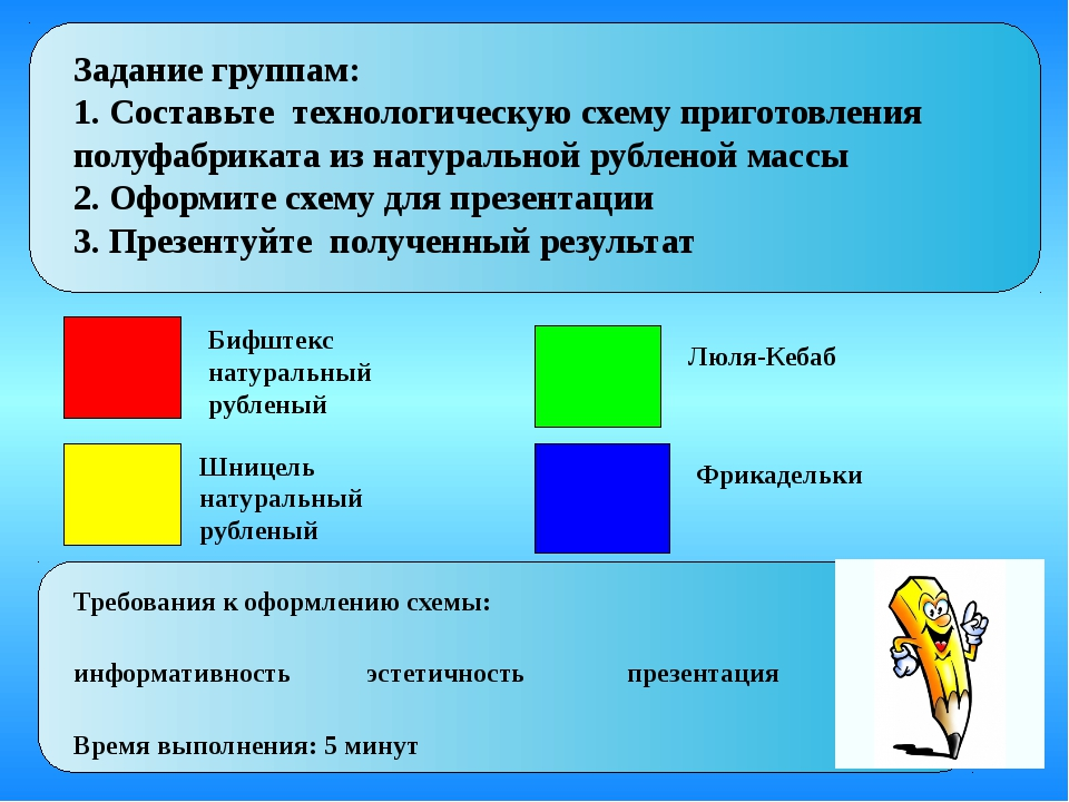 Задание группам: 1. Составьте технологическую схему приготовления полуфабрик...