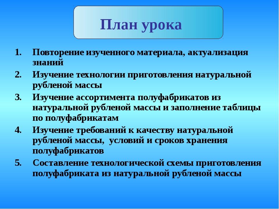 План урока Повторение изученного материала, актуализация знаний Изучение тех...