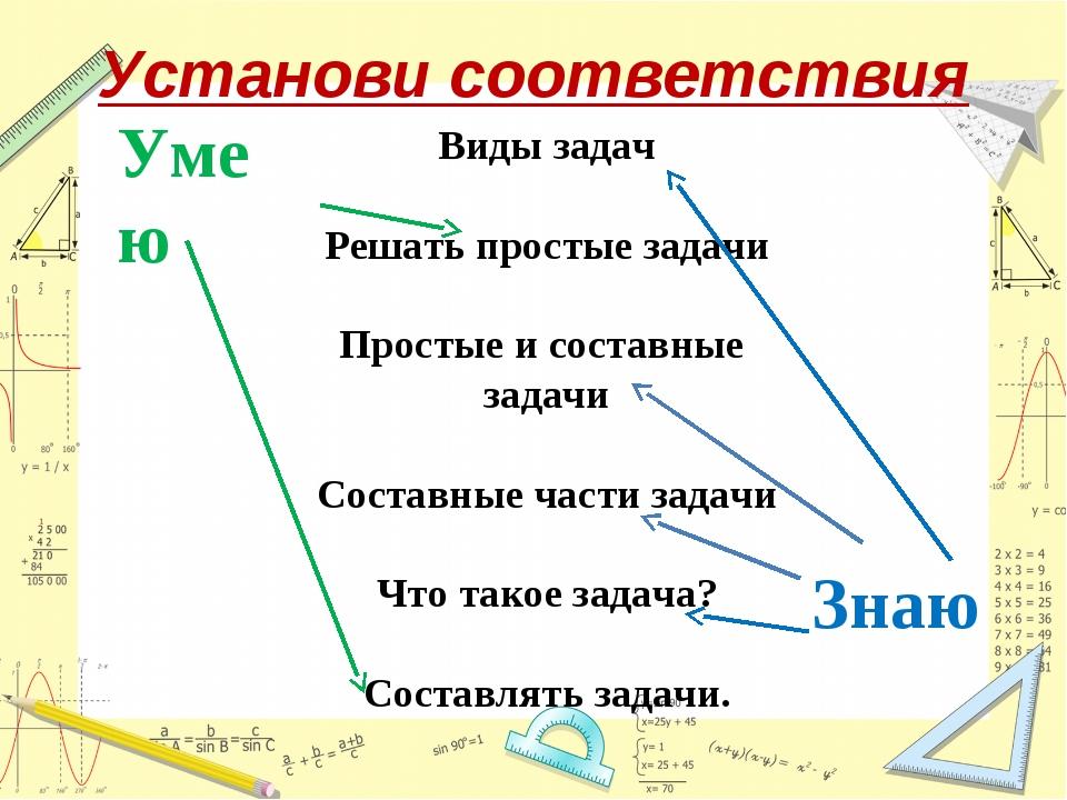 Установи соответствия Умею Знаю Виды задач Решать простые задачи Простые и со...