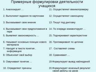 Примерные формулировки деятельности учащихся 1. Анализируют… 11. Осуществляют