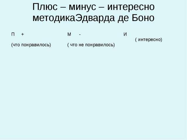 Плюс – минус – интересно методикаЭдварда де Боно П+ (чтопонравилось) М - ( чт...