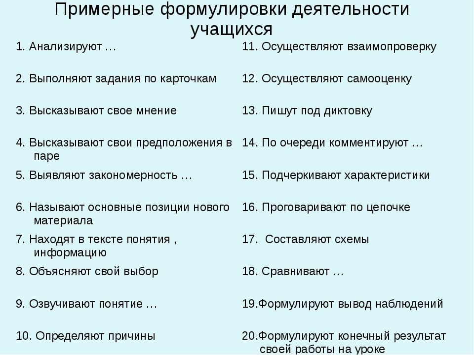 Примерные формулировки деятельности учащихся 1. Анализируют… 11. Осуществляют...