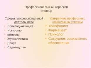 Профессиональный гороскоп «телец» Сферы профессиональной деятельности Приклад