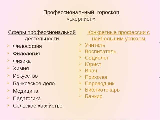 Профессиональный гороскоп «скорпион» Сферы профессиональной деятельности Фило...