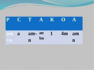 Р С Т А К О А am+n a am-n anbn 1 4m amn