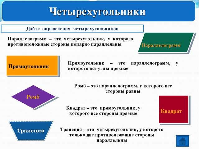 Дайте определения четырехугольников