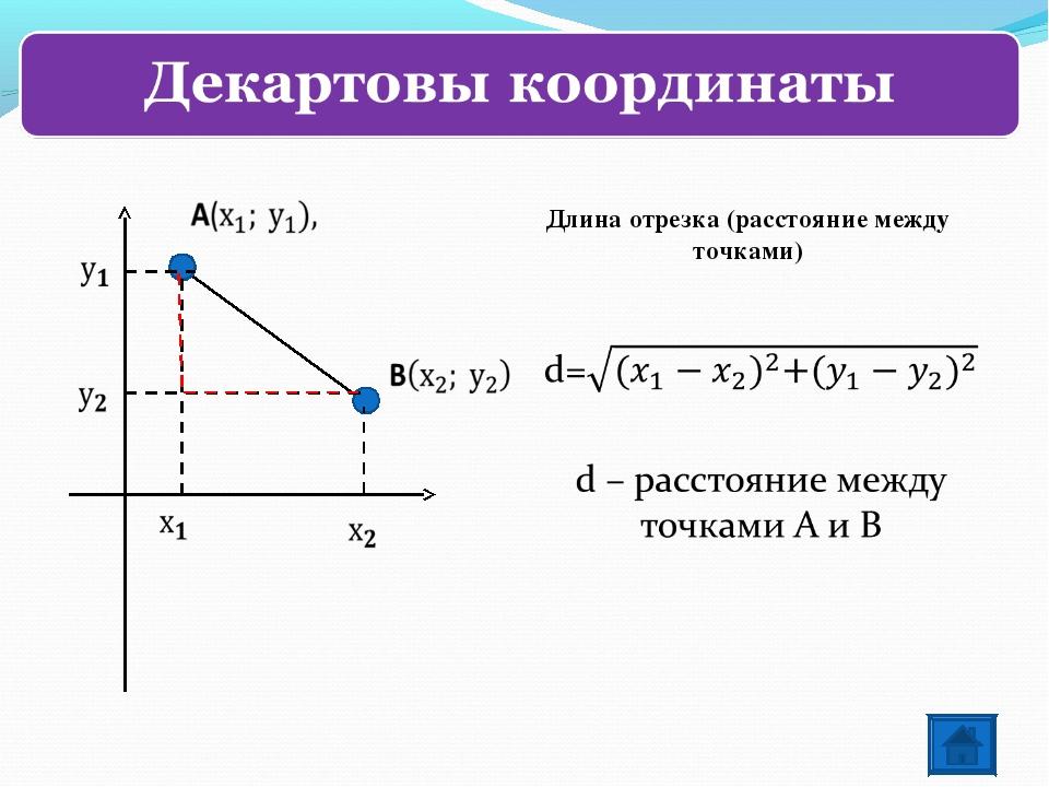 Длина отрезка (расстояние между точками)