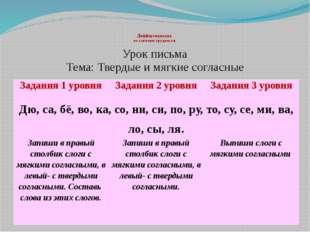 Дифференциация по степени трудности Урок письма Тема: Твердые и мягкие согла