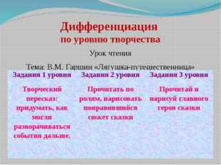 Дифференциация по уровню творчества Урок чтения Тема: В.М. Гаршин «Лягушка-пу