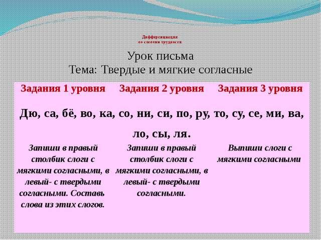 Дифференциация по степени трудности Урок письма Тема: Твердые и мягкие согла...