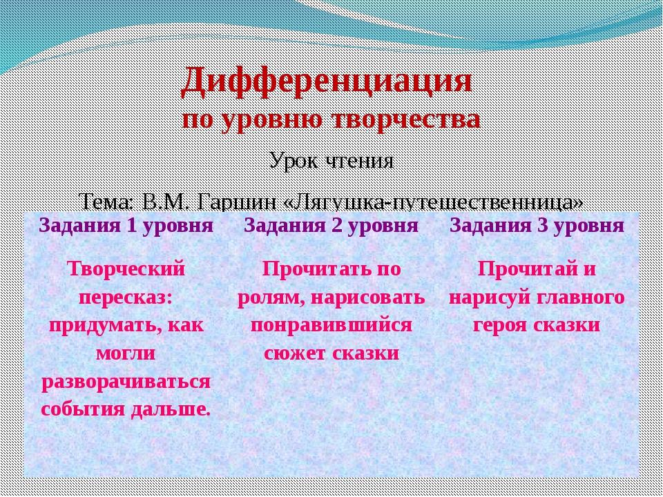 Дифференциация по уровню творчества Урок чтения Тема: В.М. Гаршин «Лягушка-пу...