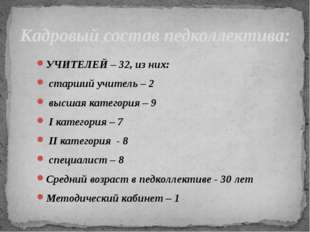 УЧИТЕЛЕЙ – 32, из них: старший учитель – 2 высшая категория – 9 I категория –