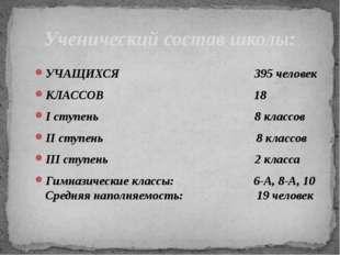 УЧАЩИХСЯ 395 человек КЛАССОВ 18 I ступень 8 классов II ступень 8 классов III