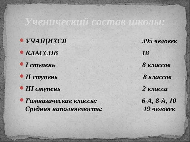 УЧАЩИХСЯ 395 человек КЛАССОВ 18 I ступень 8 классов II ступень 8 классов III...