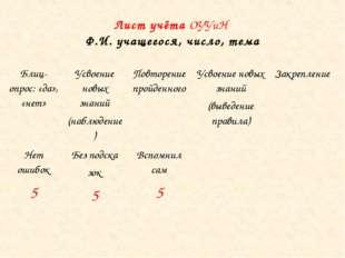 Лист учёта ОУУиН Ф.И. учащегося, число, тема