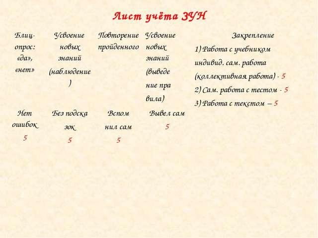 Лист учёта ЗУН