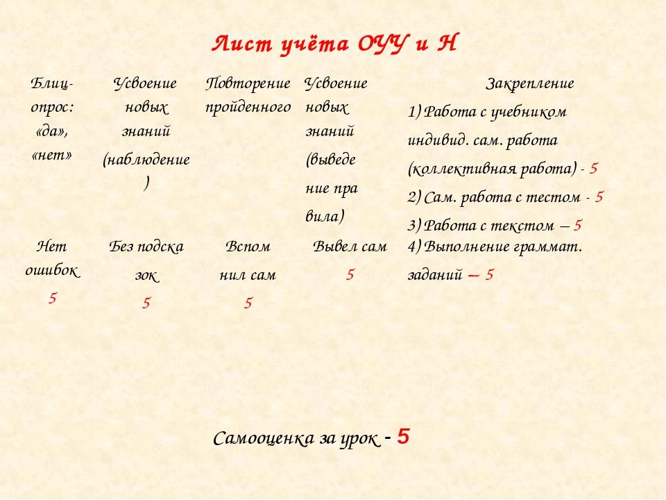 Лист учёта ОУУ и Н Самооценка за урок - 5