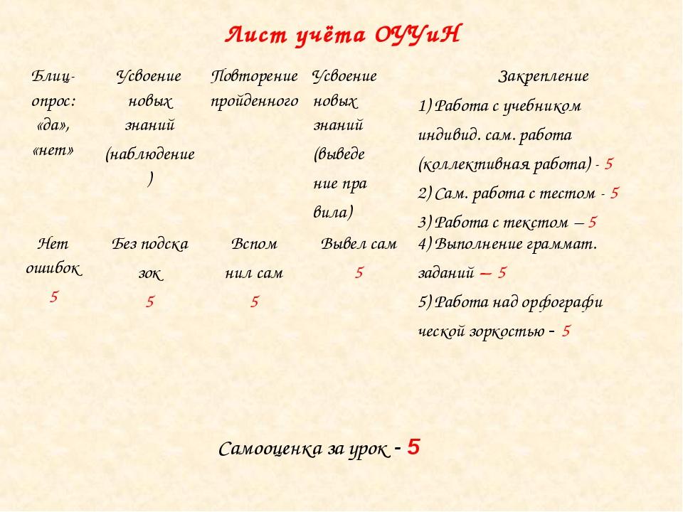 Лист учёта ОУУиН Самооценка за урок - 5