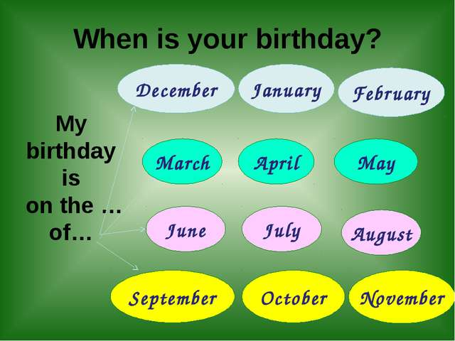 When is your birthday? March April May February January December September Oc...