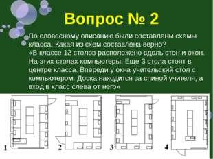 Вопрос № 2 По словесному описанию были составлены схемы класса. Какая из схем