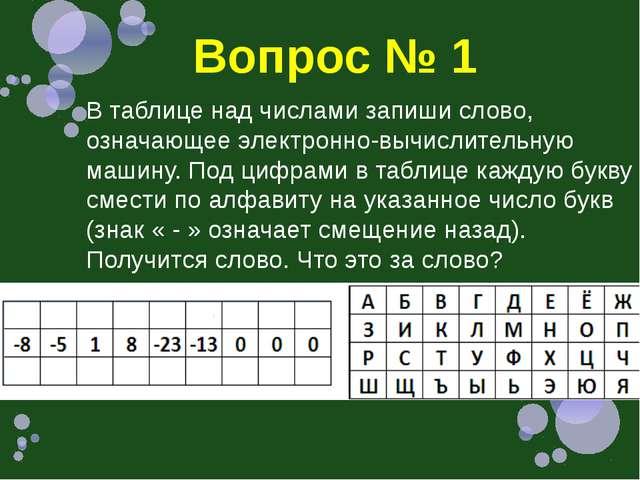 Вопрос № 1 В таблице над числами запиши слово, означающее электронно-вычислит...