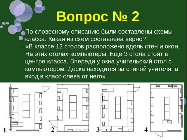 Вопрос № 2 По словесному описанию были составлены схемы класса. Какая из схем...