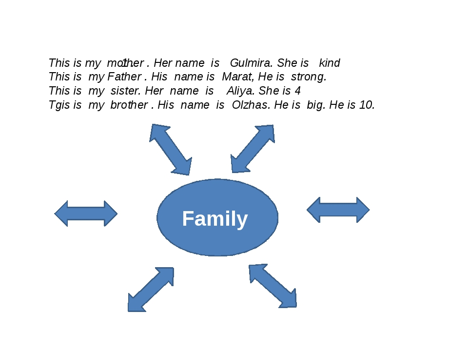 This is my mother . Her name is Gulmira. She is kind This is my Father . His...