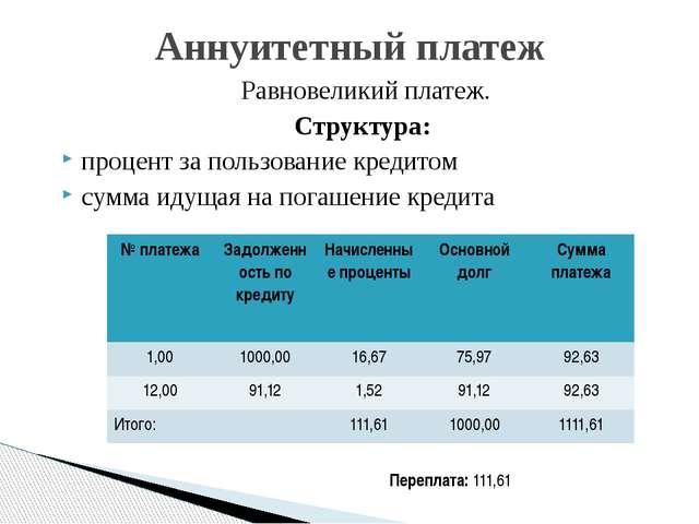 Равновеликий платеж. Структура: процент за пользование кредитом сумма идущая...