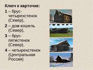 Ключ к карточке: 1 – брус-четырехстенок (Север), 2 – дом-кошель (Север), 3 –