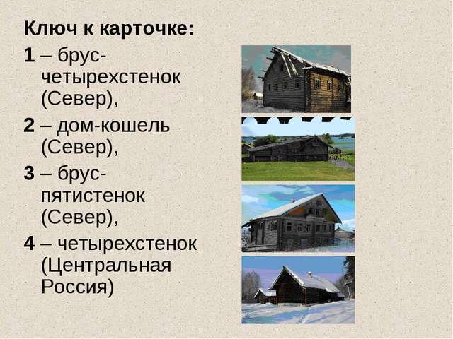 Ключ к карточке: 1 – брус-четырехстенок (Север), 2 – дом-кошель (Север), 3 –...