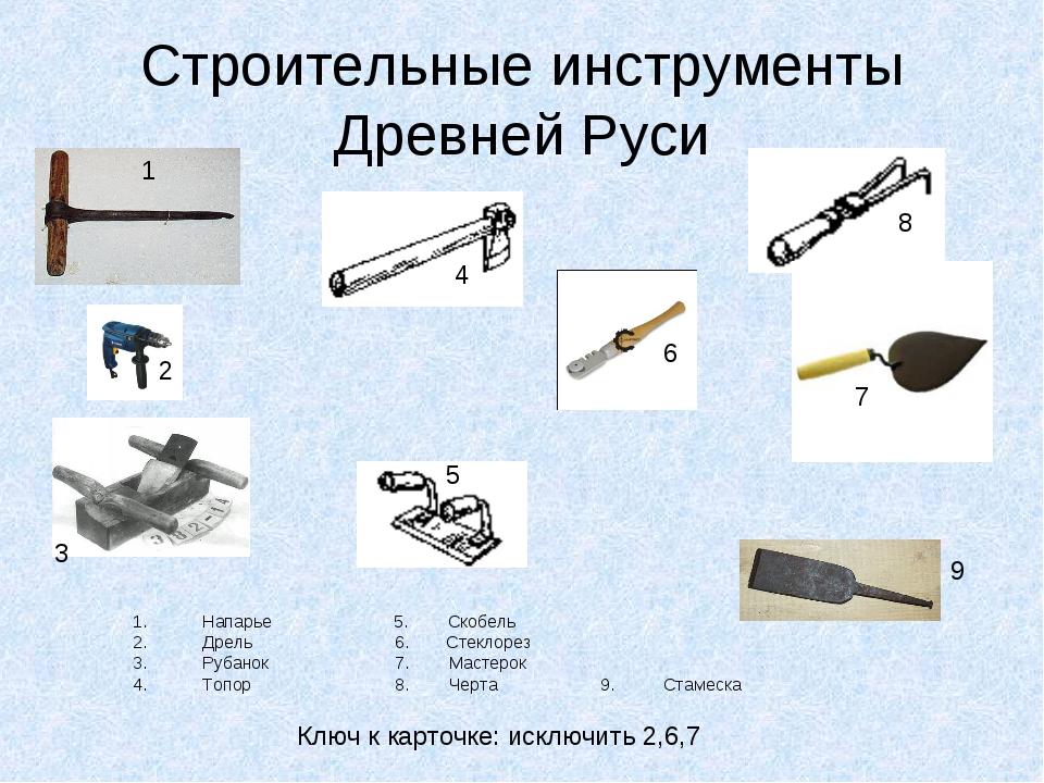 Строительные инструменты Древней Руси Напарье 5. Скобель Дрель  6. Стеклоре...