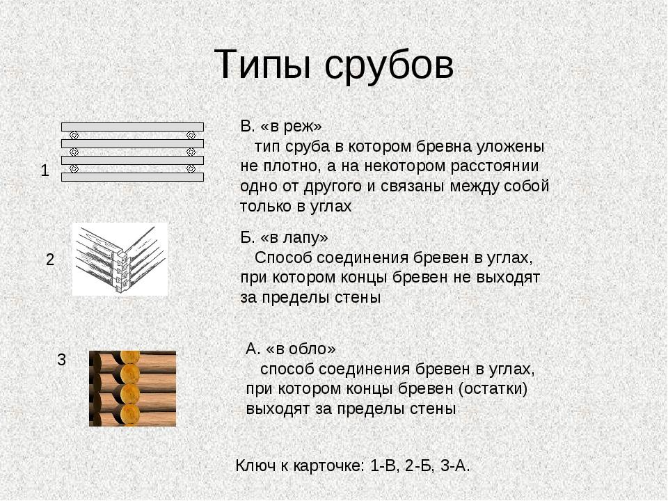 Типы срубов 1 2 3 В. «в реж» тип сруба в котором бревна уложены не плотно, а...