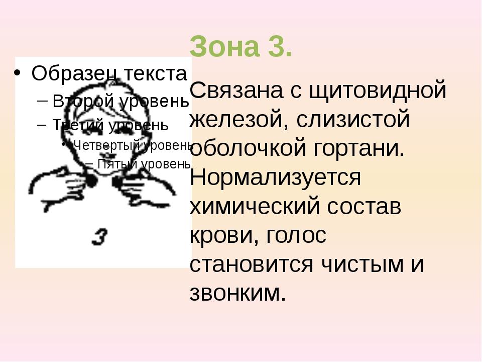 Зона 3. Связана с щитовидной железой, слизистой оболочкой гортани. Нормализуе...