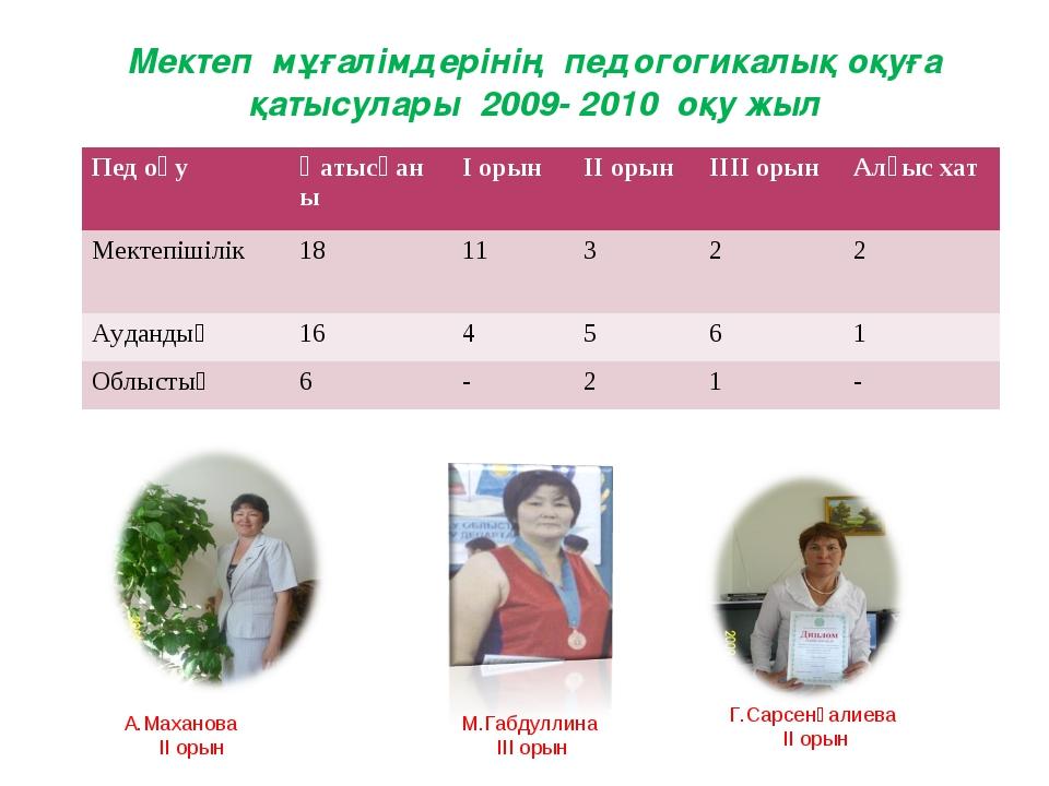 Мектеп мұғалімдерінің педогогикалық оқуға қатысулары 2009- 2010 оқу жыл А.Мах...