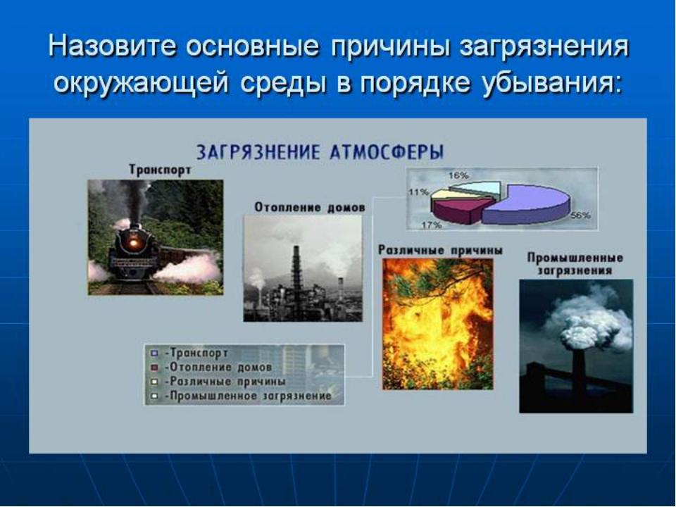 Причины загрязнения природы: