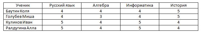 http://s2.uploads.ru/D8IY2.png