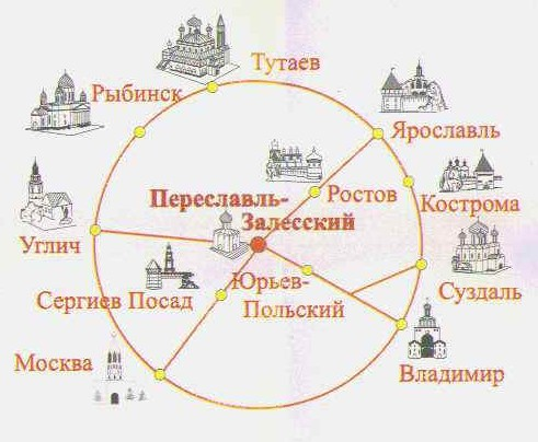 http://www.nice-places.com/_upload/Image/Russia/gold_ring_russia.jpg