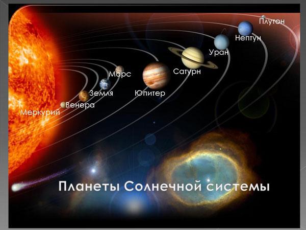 Урок географии 5 класс соседи солнца