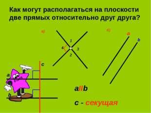 Как могут располагаться на плоскости две прямых относительно друг друга? а b