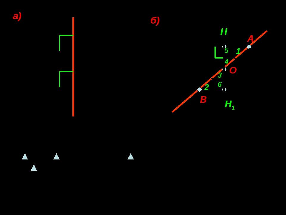 а b c 1 2 а) б) а b c Н А В О Н1 1 2 3 4 5 6 Доказательство: Разделим отрезок...