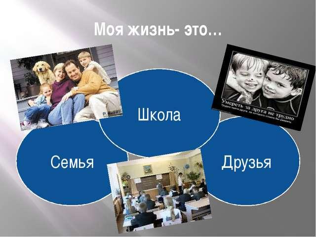 Моя жизнь- это… Семья Друзья Школа
