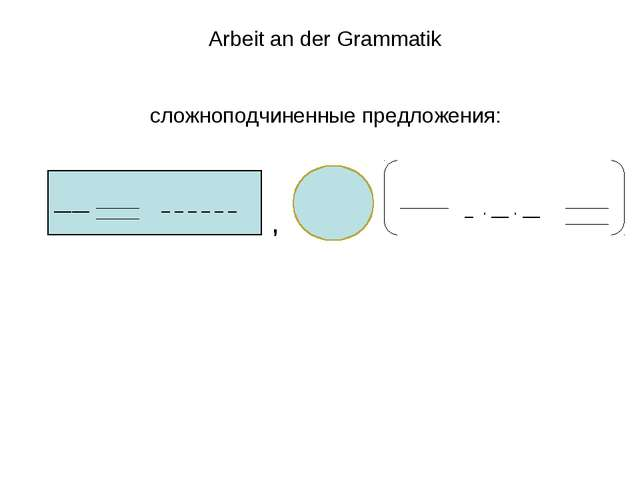 Arbeit an der Grammatik сложноподчиненные предложения: ____ _ _ _ _ _ _ , _ ....